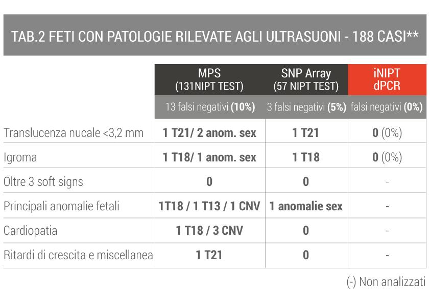 NIPT-metodologia_iNIPT-tab2