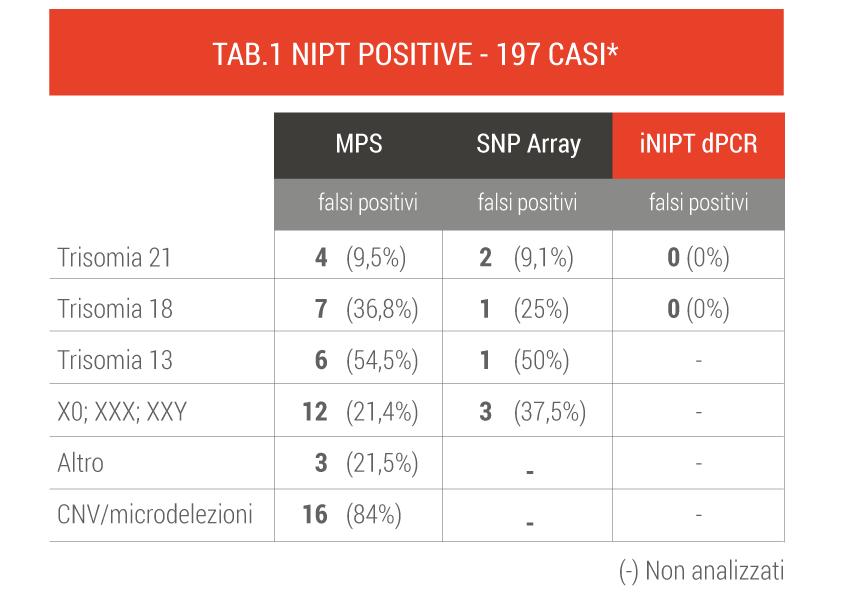 NIPT-metodologia_iNIPT-tab1